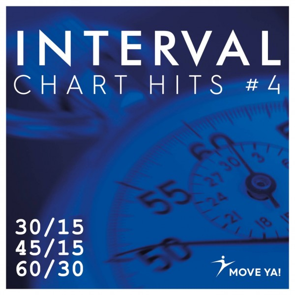 Interval Chart Hits 4